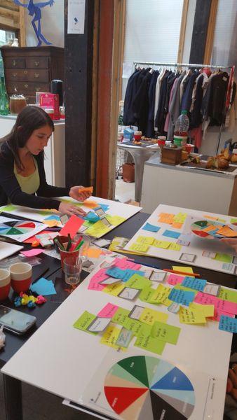 """Atelier Fil Rouge  """"Trouve ton Flow"""" : Atelier teambuilding"""