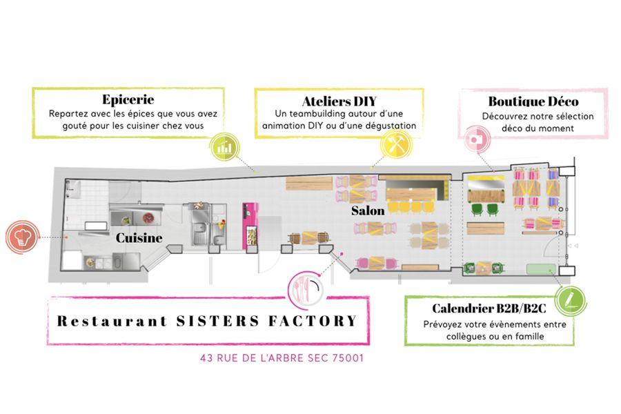Sisters' Factory plan de l'ensemble de la sisters factory