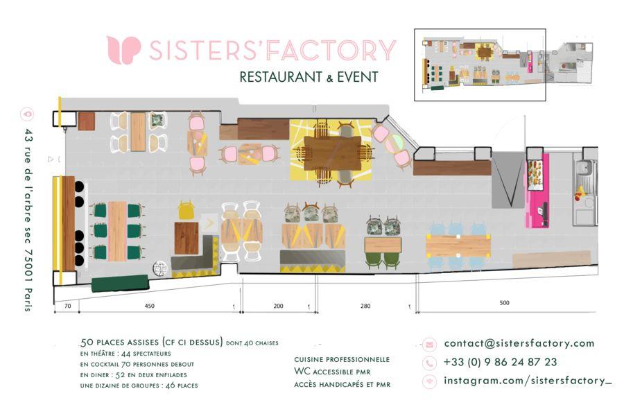 Sisters' Factory le plan des lieux