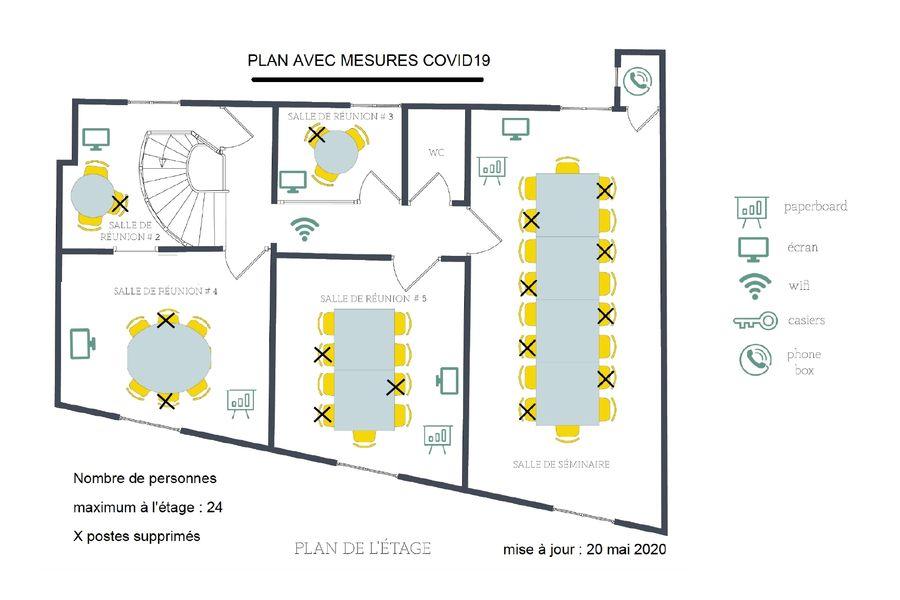 La Canopée Plan aménagement 1er étage COVID 19