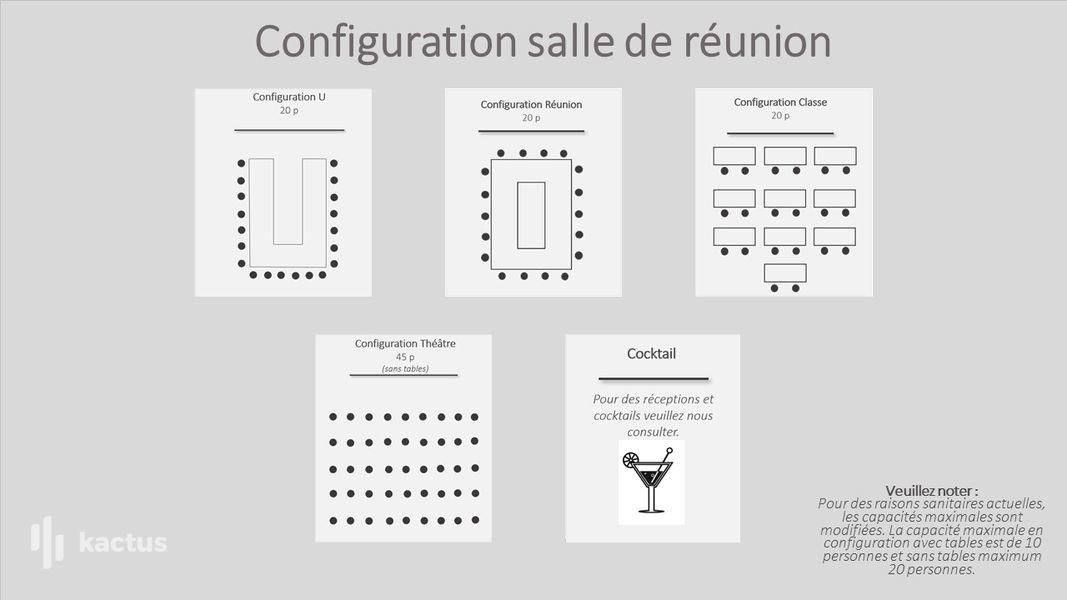 Chambre de Commerce Suédoise en France Configuration