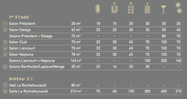 Salons de l'ho%cc%82tel des arts   metiers   descriptif des salons