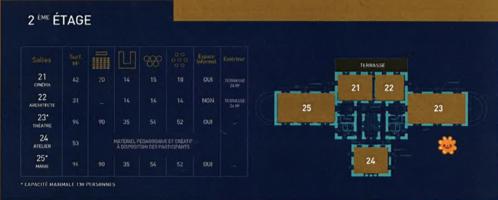 Zalthabar   plan 2nd etage
