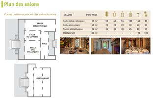 Plan salons maison de la recherche