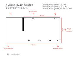 Plan mb gerard philippe