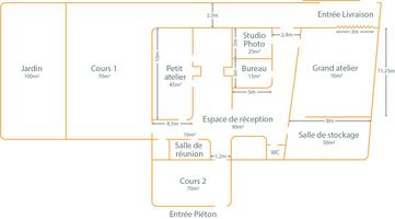 Map e2m complexe