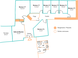 Plan des bureaux 2017