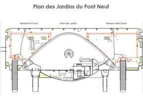 Plan les jardins du pont neuf   zoom